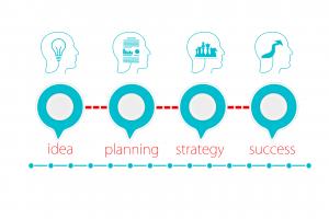 idea-planning-strategy-success