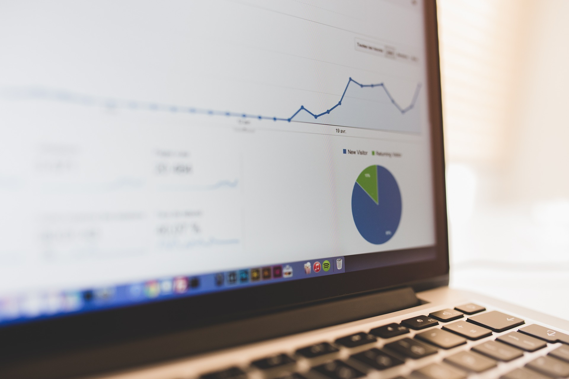 Analytics results with SEO